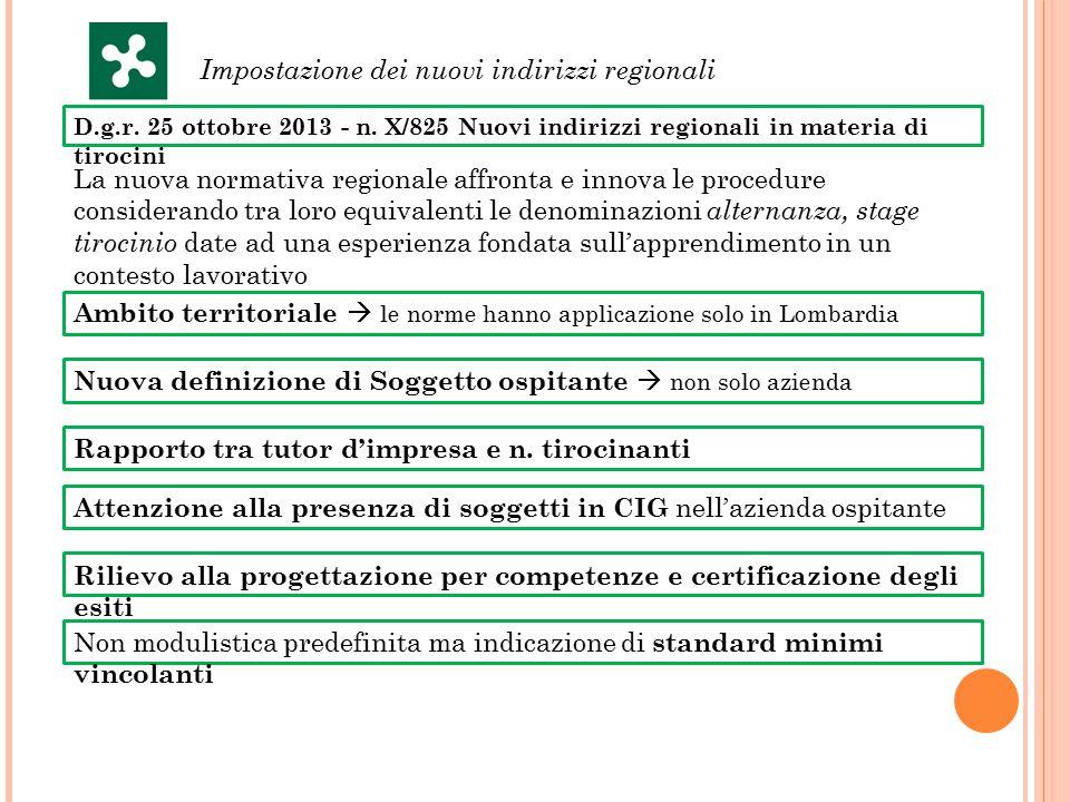 Impostazione dei nuovi indirizzi regionali Nuova definizione di Soggetto ospitante  non solo azienda Rapporto tra tutor d'impresa e n. tirocinanti At