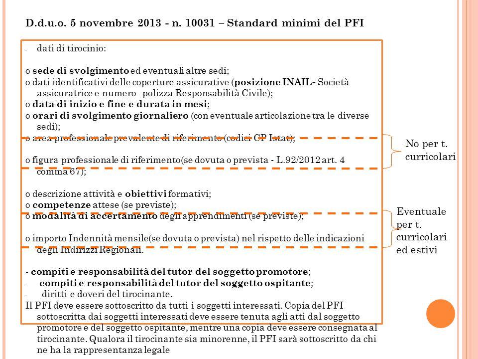 D.d.u.o. 5 novembre 2013 - n. 10031 – Standard minimi del PFI - dati di tirocinio: o sede di svolgimento ed eventuali altre sedi; o dati identificativ