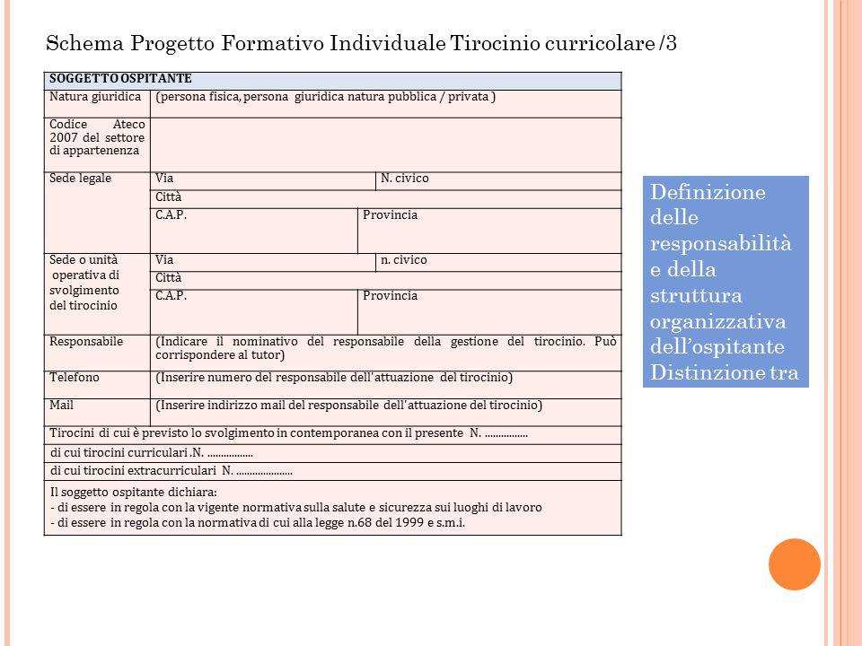 Schema Progetto Formativo Individuale Tirocinio curricolare /3 Definizione delle responsabilità e della struttura organizzativa dell'ospitante Distinz