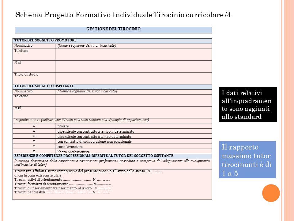 Schema Progetto Formativo Individuale Tirocinio curricolare /4 GESTIONE DEL TIROCINIO I dati relativi all'inquadramen to sono aggiunti allo standard m
