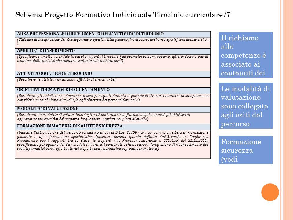 Schema Progetto Formativo Individuale Tirocinio curricolare /7 Il richiamo alle competenze è associato ai contenuti dei piani di studio Le modalità di