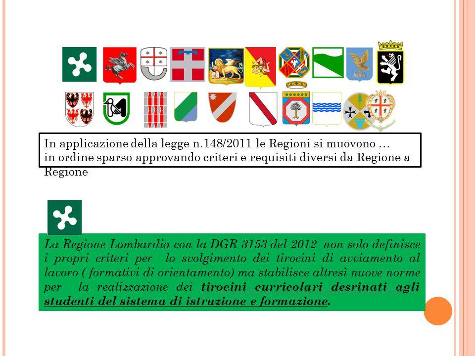 La Regione Lombardia con la DGR 3153 del 2012 non solo definisce i propri criteri per lo svolgimento dei tirocini di avviamento al lavoro ( formativi