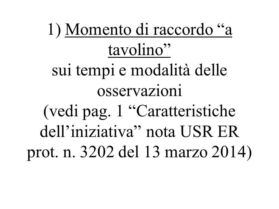 """1) Momento di raccordo """"a tavolino"""" sui tempi e modalità delle osservazioni (vedi pag. 1 """"Caratteristiche dell'iniziativa"""" nota USR ER prot. n. 3202 d"""