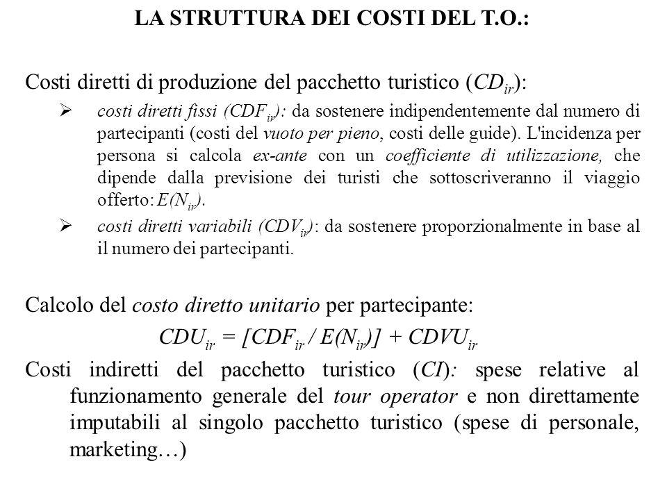 LA STRUTTURA DEI COSTI DEL T.O.: Costi diretti di produzione del pacchetto turistico (CD ir ):  costi diretti fissi (CDF ir ): da sostenere indipendentemente dal numero di partecipanti (costi del vuoto per pieno, costi delle guide).