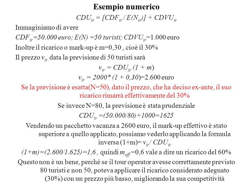 Esempio numerico CDU ir = [CDF ir / E(N ir )] + CDVU ir Immaginiamo di avere CDF ir =50.000 euro; E(N) =50 turisti; CDVU ir =1.000 euro Inoltre il ricarico o mark-up è m=0,30, cioè il 30% Il prezzo v ir data la previsione di 50 turisti sarà v ir = CDU ir (1 + m) v ir = 2000* (1 + 0,30)=2.600 euro Se la previsione è esatta(N=50), dato il prezzo, che ha deciso ex-ante, il suo ricarico rimarrà effettivamente del 30% Se invece N=80, la previsione è stata prudenziale CDU ir =(50.000/80)+1000=1625 Vendendo un pacchetto vacanza a 2600 euro, il mark-up effettivo è stato superiore a quello applicato, possiamo vederlo applicando la formula inversa (1+m)= v ir / CDU ir (1+m)=(2.600/1.625)=1,6, quindi m eff =0,6 vale a dire un ricarico del 60% Questo non è un bene, perché se il tour operator avesse correttamente previsto 80 turisti e non 50, poteva applicare il ricarico considerato adeguato (30%) con un prezzo più basso, migliorando la sua competitività