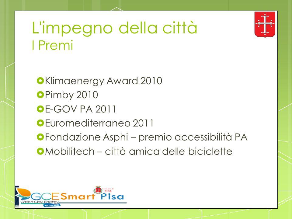 L'impegno della città I Premi  Klimaenergy Award 2010  Pimby 2010  E-GOV PA 2011  Euromediterraneo 2011  Fondazione Asphi – premio accessibilità