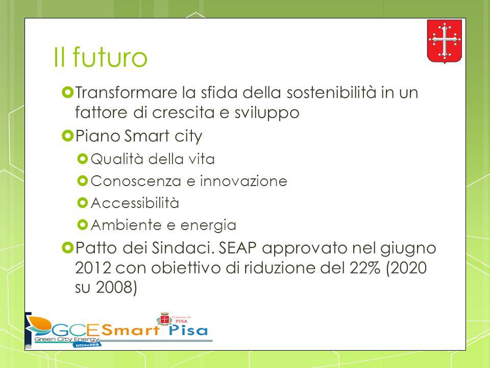 Il futuro  Transformare la sfida della sostenibilità in un fattore di crescita e sviluppo  Piano Smart city  Qualità della vita  Conoscenza e inno