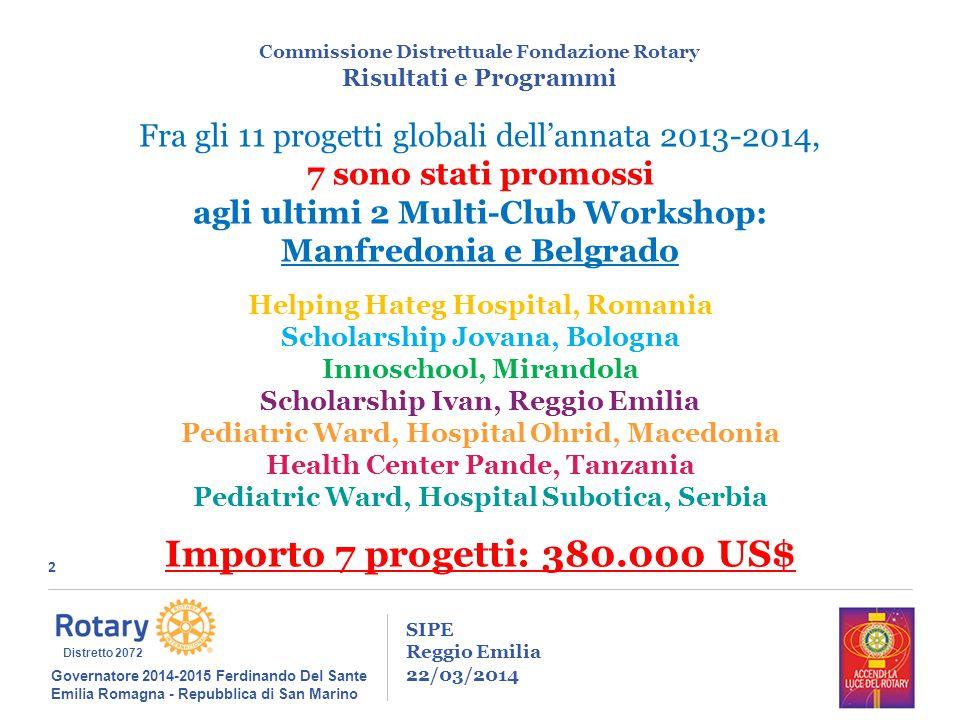 2 SIPE Reggio Emilia 22/03/2014 Commissione Distrettuale Fondazione Rotary Risultati e Programmi Governatore 2014-2015 Ferdinando Del Sante Emilia Rom