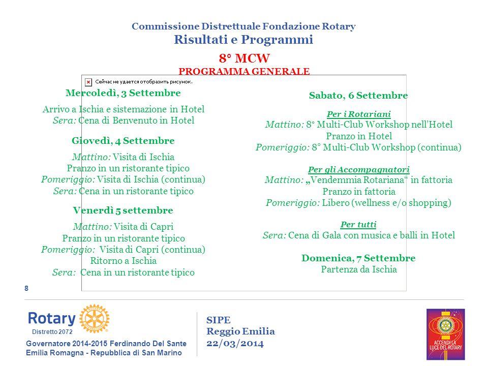 8 SIPE Reggio Emilia 22/03/2014 Commissione Distrettuale Fondazione Rotary Risultati e Programmi Governatore 2014-2015 Ferdinando Del Sante Emilia Rom