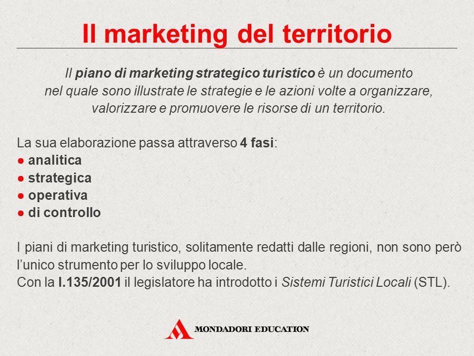 Il piano di marketing strategico turistico è un documento nel quale sono illustrate le strategie e le azioni volte a organizzare, valorizzare e promuovere le risorse di un territorio.