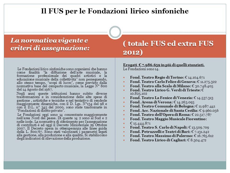 La normativa vigente e criteri di assegnazione: ( totale FUS ed extra FUS 2012) Le Fondazioni lirico sinfoniche sono organismi che hanno come finalità