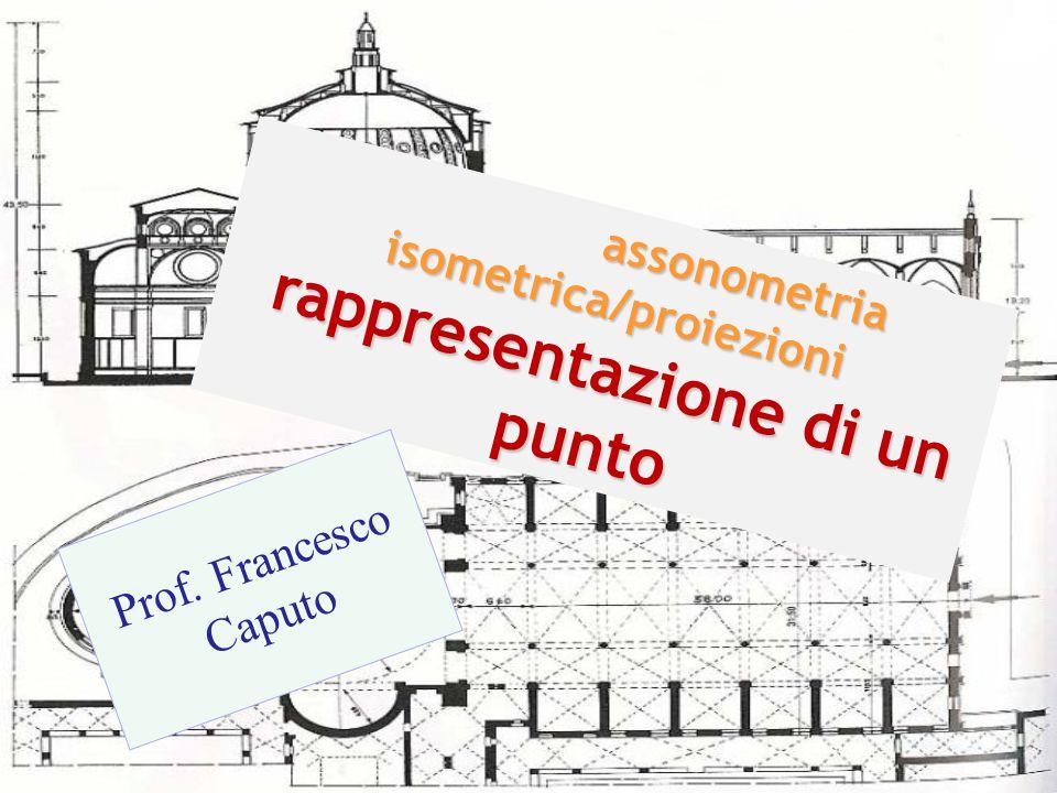 assonometria isometrica assonometria isometrica triedro di riferimento triedro di riferimento Prof. Francesco Caputo