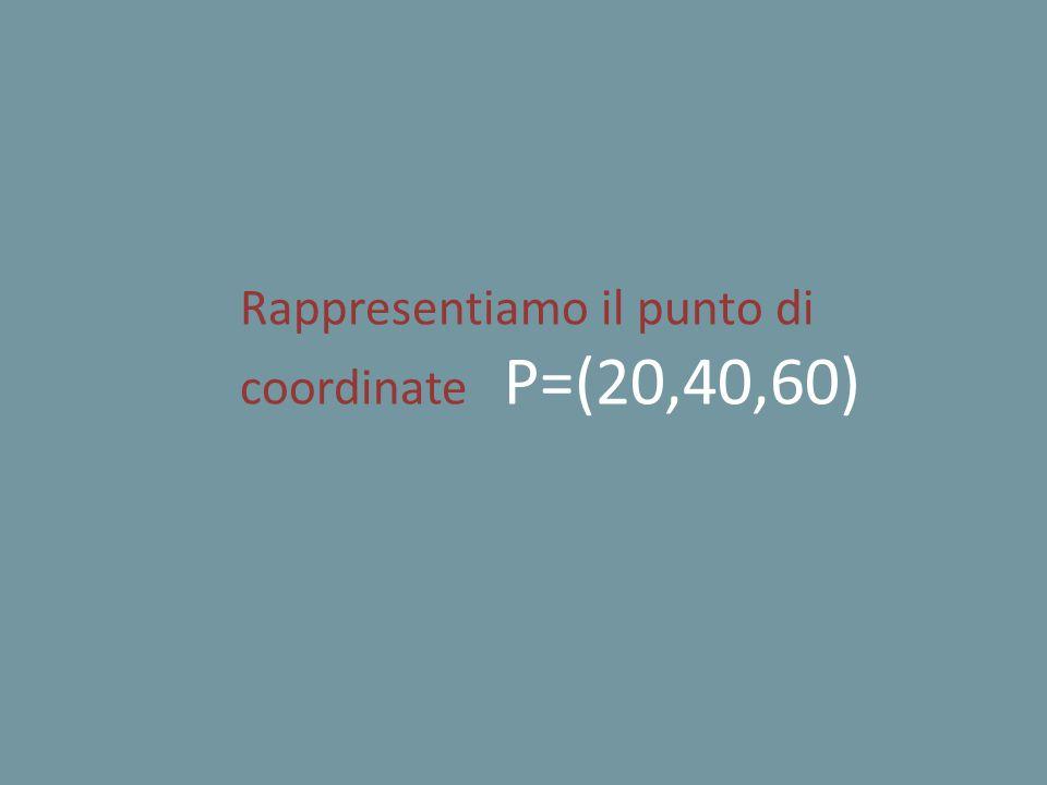 assonometria isometrica/proiezioni assonometria isometrica/proiezioni rappresentazione di un punto rappresentazione di un punto Prof. Francesco Caputo
