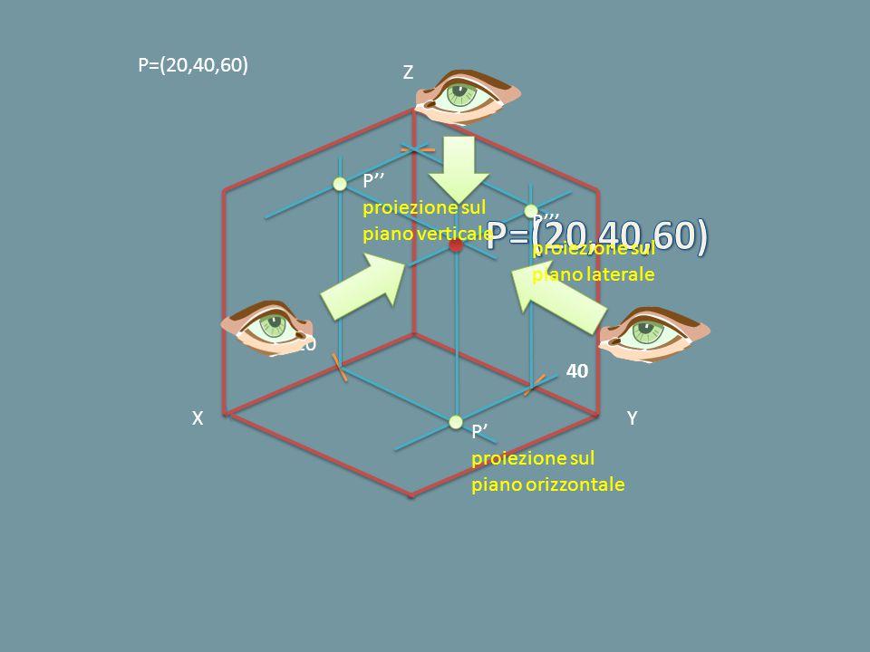 P=(20,40,60) 20 40 60 XY Z