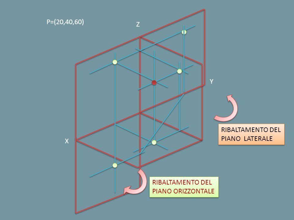 assonometria isometrica/proiezioni assonometria isometrica/proiezioni dal triedro alle proiezioni dal triedro alle proiezioni Prof. Francesco Caputo