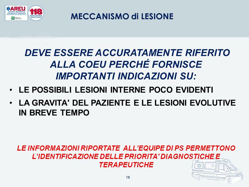 MECCANISMO DI LESIONE 12