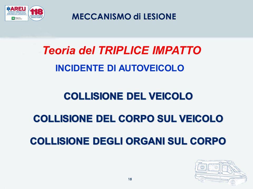 INCIDENTE AUTOVEICOLI INCIDENTE MOTOVEICOLI INVESTIMENTO PEDONE, CICLISTA CADUTA DALL'ALTO AGGRESSIONE ALTRO 14