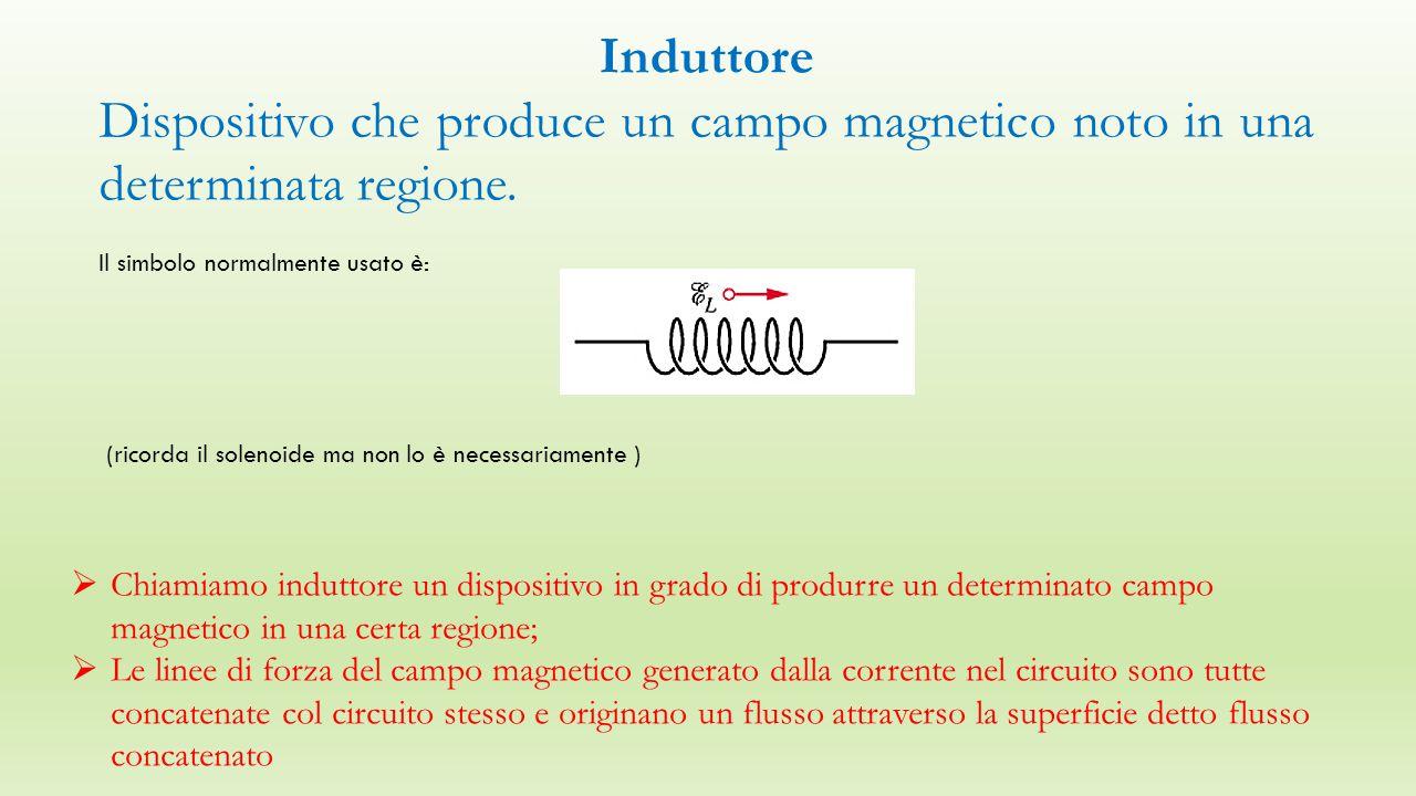 Induttore Dispositivo che produce un campo magnetico noto in una determinata regione.