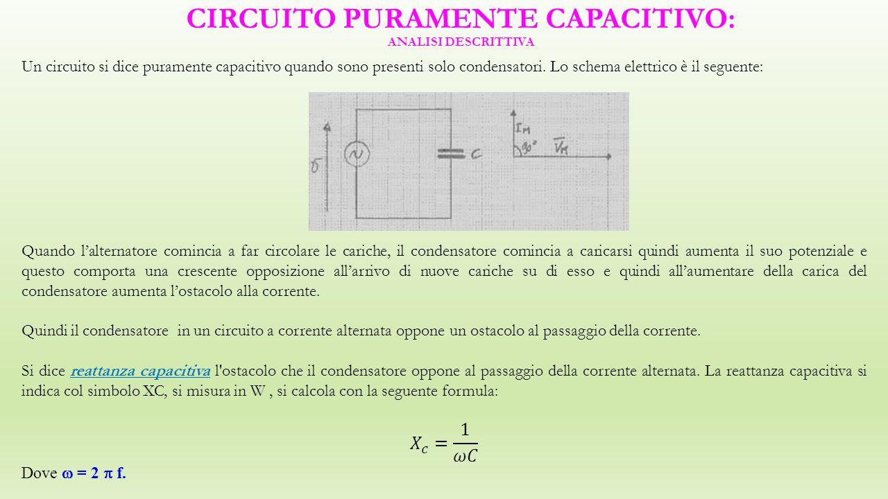 CIRCUITO PURAMENTE CAPACITIVO: ANALISI DESCRITTIVA Un circuito si dice puramente capacitivo quando sono presenti solo condensatori.
