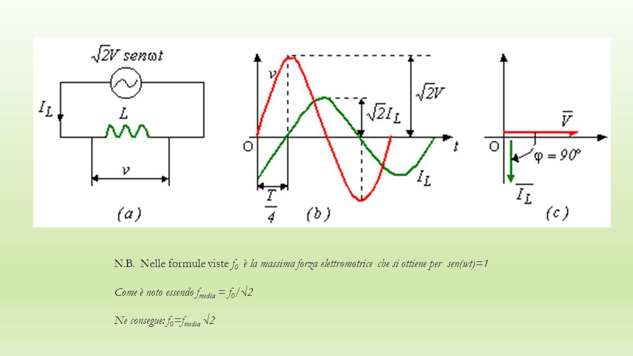 N.B. Nelle formule viste f 0 è la massima forza elettromotrice che si ottiene per sen(wt)=1 Come è noto essendo f media = f 0 /√2 Ne consegue: f 0 =f