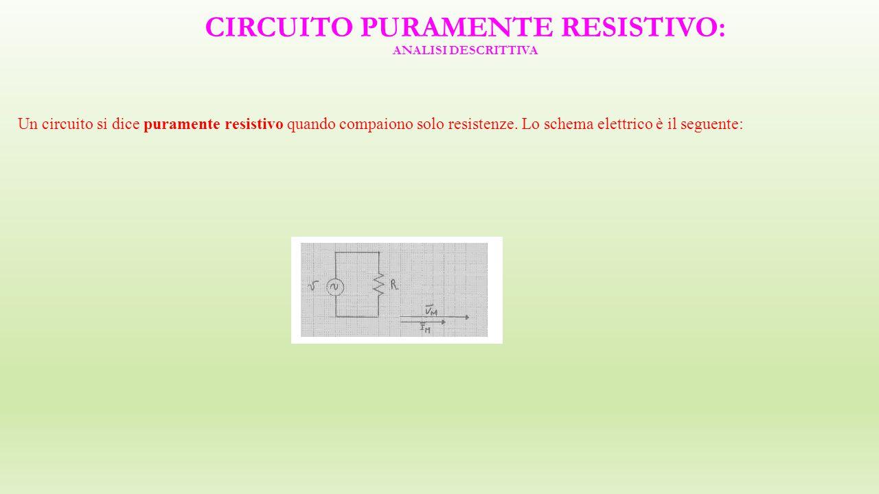 CIRCUITO PURAMENTE RESISTIVO: ANALISI DESCRITTIVA Un circuito si dice puramente resistivo quando compaiono solo resistenze. Lo schema elettrico è il s