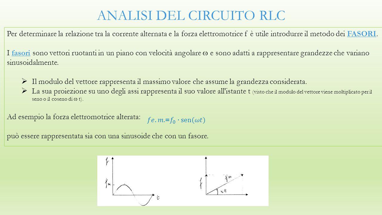 ANALISI DEL CIRCUITO RLC Per determinare la relazione tra la corrente alternata e la forza elettromotrice f è utile introdurre il metodo dei FASORI. I