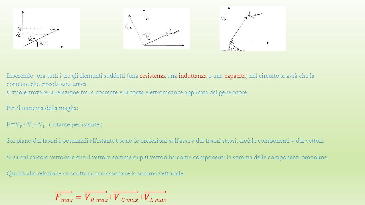 Inserendo ora tutti i tre gli elementi suddetti (una resistenza una induttanza e una capacità) nel circuito si avrà che la corrente che circola sarà unica si vuole trovare la relazione tra la corrente e la forza elettromotrice applicata dal generatore Per il teorema della maglia: F=V R +V c +V L ( istante per istante.) Sui piano dei fasori i potenziali all istante t sono le proiezioni sull asse y dei fasori stessi, cioè le componenti y dei vettori.