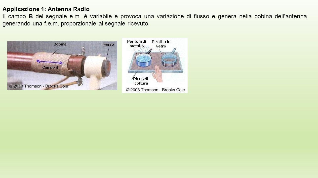 Applicazione 1: Antenna Radio Il campo B del segnale e.m. è variabile e provoca una variazione di flusso e genera nella bobina dell'antenna generando