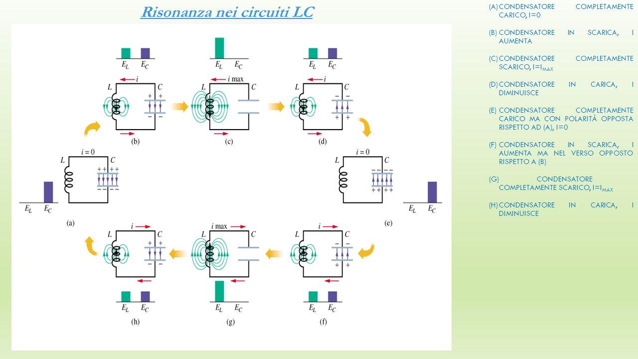 (A)CONDENSATORE COMPLETAMENTE CARICO, I=0 (B)CONDENSATORE IN SCARICA, I AUMENTA (C)CONDENSATORE COMPLETAMENTE SCARICO, I=I MAX (D)CONDENSATORE IN CARI