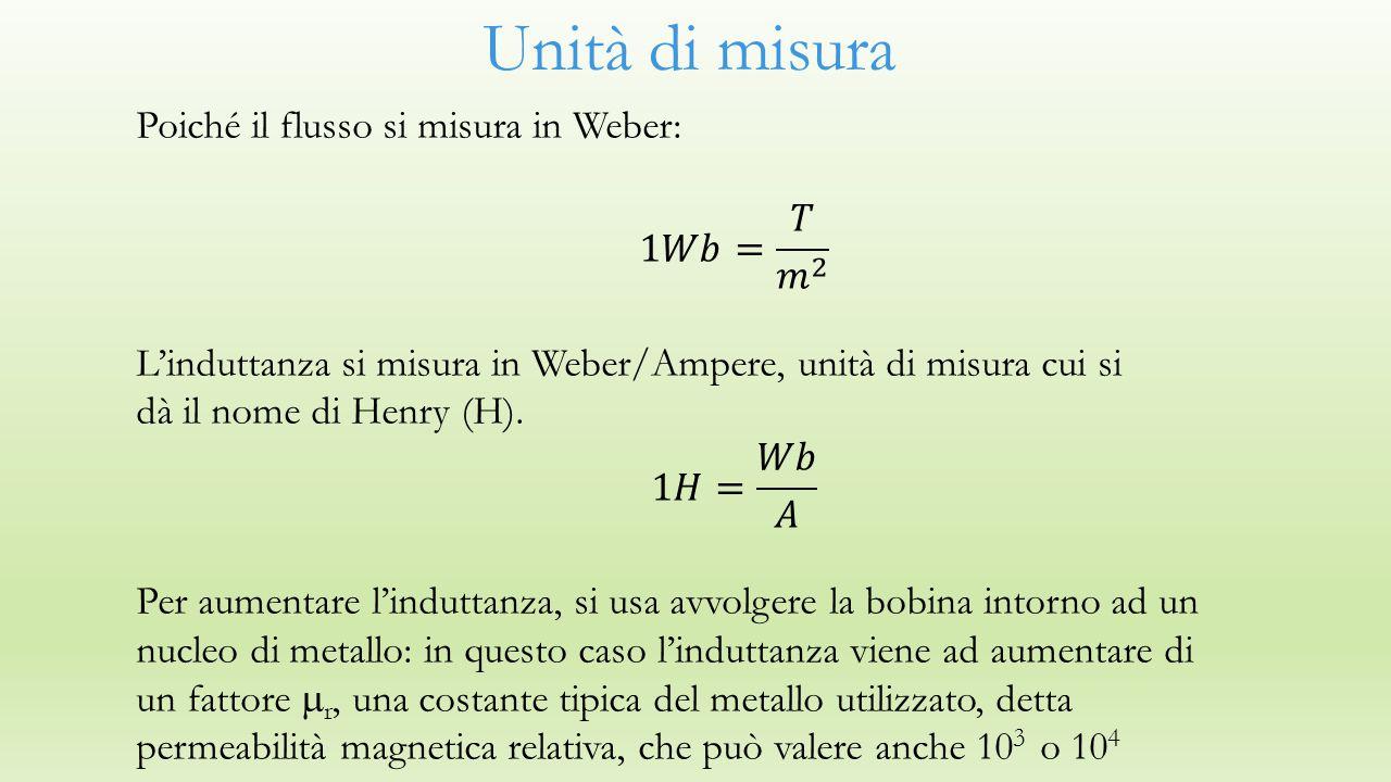 (A)CONDENSATORE COMPLETAMENTE CARICO, I=0 (B)CONDENSATORE IN SCARICA, I AUMENTA (C)CONDENSATORE COMPLETAMENTE SCARICO, I=I MAX (D)CONDENSATORE IN CARICA, I DIMINUISCE (E)CONDENSATORE COMPLETAMENTE CARICO MA CON POLARITÀ OPPOSTA RISPETTO AD (A), I=0 (F)CONDENSATORE IN SCARICA, I AUMENTA MA NEL VERSO OPPOSTO RISPETTO A (B) (G)CONDENSATORE COMPLETAMENTE SCARICO, I=I MAX (H)CONDENSATORE IN CARICA, I DIMINUISCE Risonanza nei circuiti LC
