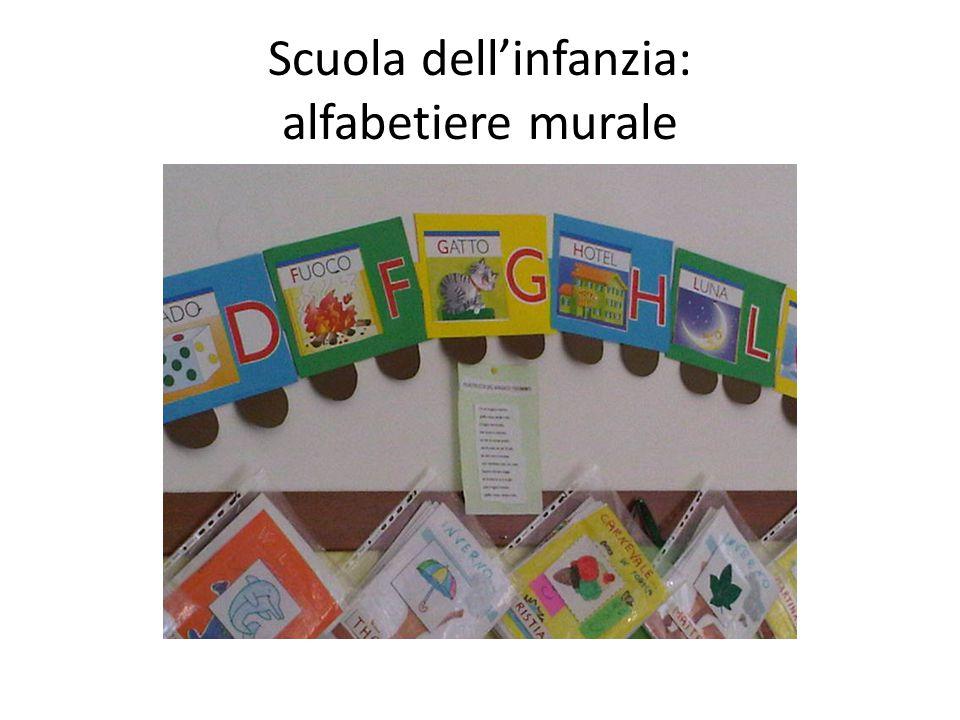 Scuola dell'infanzia: alfabetiere murale