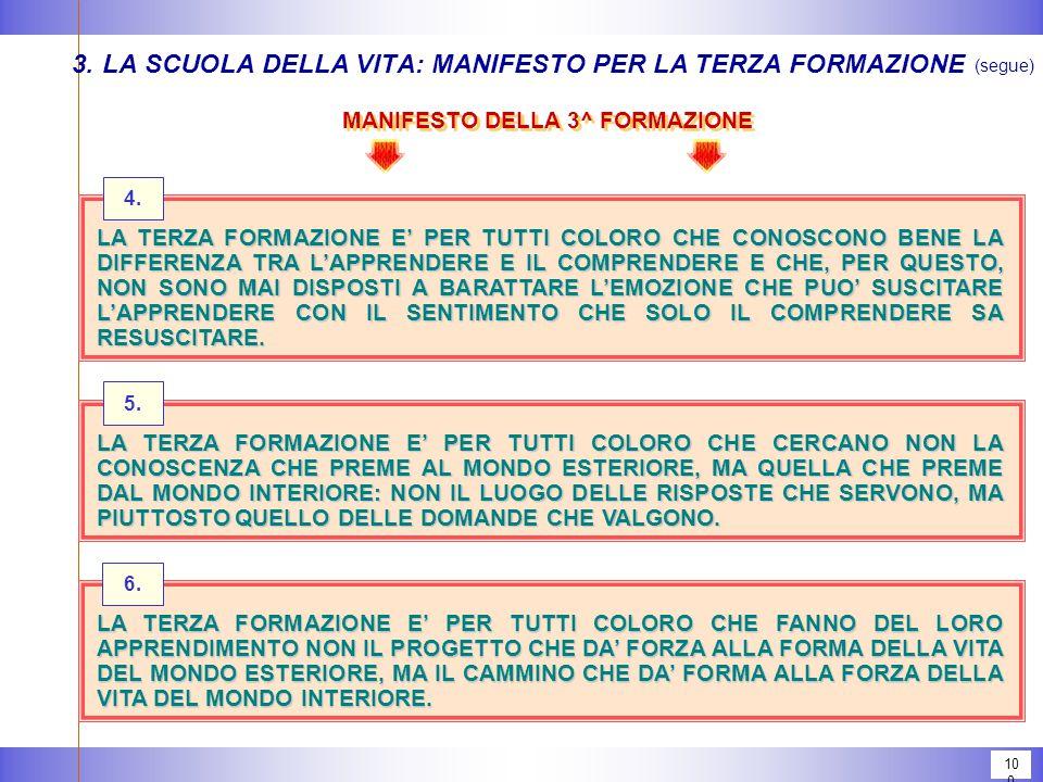 100 MANIFESTO DELLA 3^ FORMAZIONE 3.LA SCUOLA DELLA VITA: MANIFESTO PER LA TERZA FORMAZIONE (segue) 4.