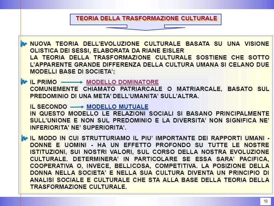 10 NUOVA TEORIA DELL'EVOLUZIONE CULTURALE BASATA SU UNA VISIONE OLISTICA DEI SESSI, ELABORATA DA RIANE EISLER LA TEORIA DELLA TRASFORMAZIONE CULTURALE SOSTIENE CHE SOTTO L'APPARENTE GRANDE DIFFERENZA DELLA CULTURA UMANA SI CELANO DUE MODELLI BASE DI SOCIETA': MODELLO DOMINATORE IL PRIMO MODELLO DOMINATORE COMUNEMENTE CHIAMATO PATRIARCALE O MATRIARCALE, BASATO SUL PREDOMINIO DI UNA META' DELL'UMANITA' SULL'ALTRA.