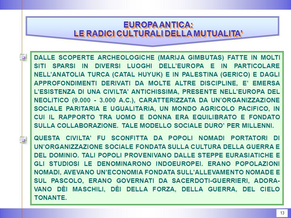 13 DALLE SCOPERTE ARCHEOLOGICHE (MARIJA GIMBUTAS) FATTE IN MOLTI SITI SPARSI IN DIVERSI LUOGHI DELL'EUROPA E IN PARTICOLARE NELL'ANATOLIA TURCA (CATAL HUYUK) E IN PALESTINA (GERICO) E DAGLI APPROFONDIMENTI DERIVATI DA MOLTE ALTRE DISCIPLINE, E' EMERSA L'ESISTENZA DI UNA CIVILTA' ANTICHISSIMA, PRESENTE NELL'EUROPA DEL NEOLITICO (9.000 - 3.000 A.C.), CARATTERIZZATA DA UN'ORGANIZZAZIONE SOCIALE PARITARIA E UGUALITARIA, UN MONDO AGRICOLO PACIFICO, IN CUI IL RAPPORTO TRA UOMO E DONNA ERA EQUILIBRATO E FONDATO SULLA COLLABORAZIONE.