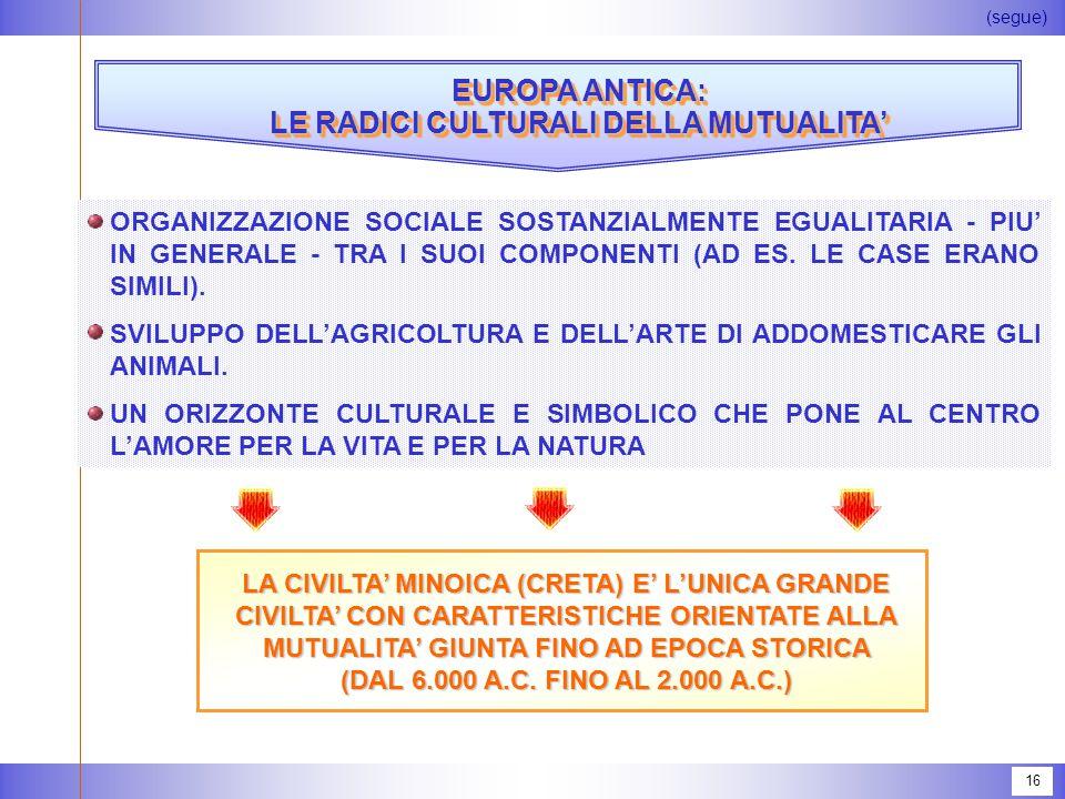16 EUROPA ANTICA: LE RADICI CULTURALI DELLA MUTUALITA' EUROPA ANTICA: LE RADICI CULTURALI DELLA MUTUALITA' (segue) ORGANIZZAZIONE SOCIALE SOSTANZIALMENTE EGUALITARIA - PIU' IN GENERALE - TRA I SUOI COMPONENTI (AD ES.