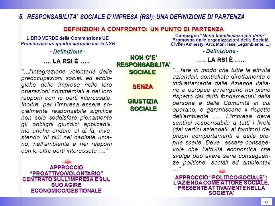 27 NON C'E' RESPONSABILITA'SOCIALESENZAGIUSTIZIASOCIALE 5.RESPONSABILITA' SOCIALE D'IMPRESA (RSI): UNA DEFINIZIONE DI PARTENZA DEFINIZIONI A CONFRONTO: UN PUNTO DI PARTENZA ….