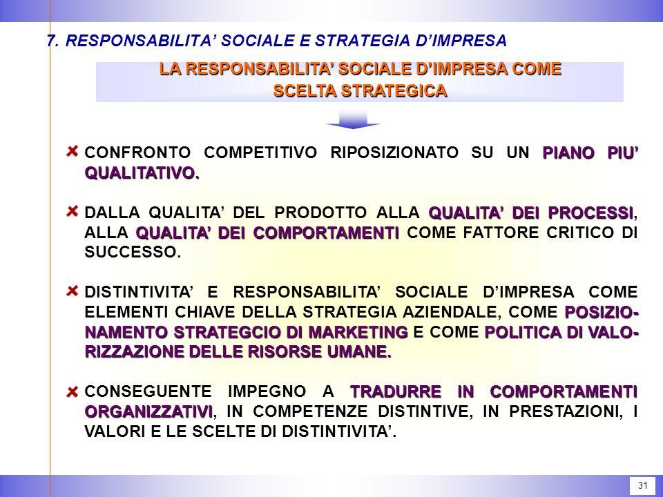 31 7.RESPONSABILITA' SOCIALE E STRATEGIA D'IMPRESA LA RESPONSABILITA' SOCIALE D'IMPRESA COME SCELTA STRATEGICA PIANO PIU' QUALITATIVO.