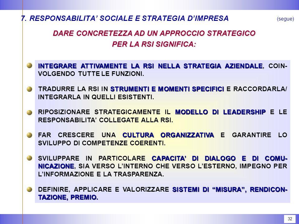 32 7.RESPONSABILITA' SOCIALE E STRATEGIA D'IMPRESA (segue) DARE CONCRETEZZA AD UN APPROCCIO STRATEGICO PER LA RSI SIGNIFICA: INTEGRARE ATTIVAMENTE LA RSI NELLA STRATEGIA AZIENDALE INTEGRARE ATTIVAMENTE LA RSI NELLA STRATEGIA AZIENDALE, COIN- VOLGENDO TUTTE LE FUNZIONI.