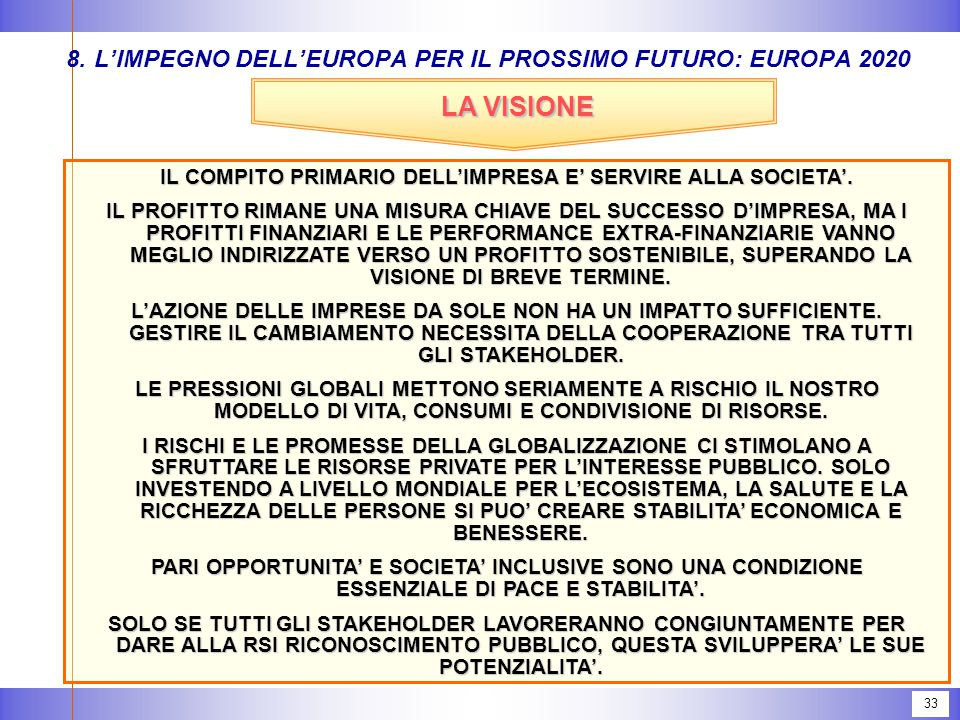 33 8.L'IMPEGNO DELL'EUROPA PER IL PROSSIMO FUTURO: EUROPA 2020 LA VISIONE IL COMPITO PRIMARIO DELL'IMPRESA E' SERVIRE ALLA SOCIETA'. IL PROFITTO RIMAN