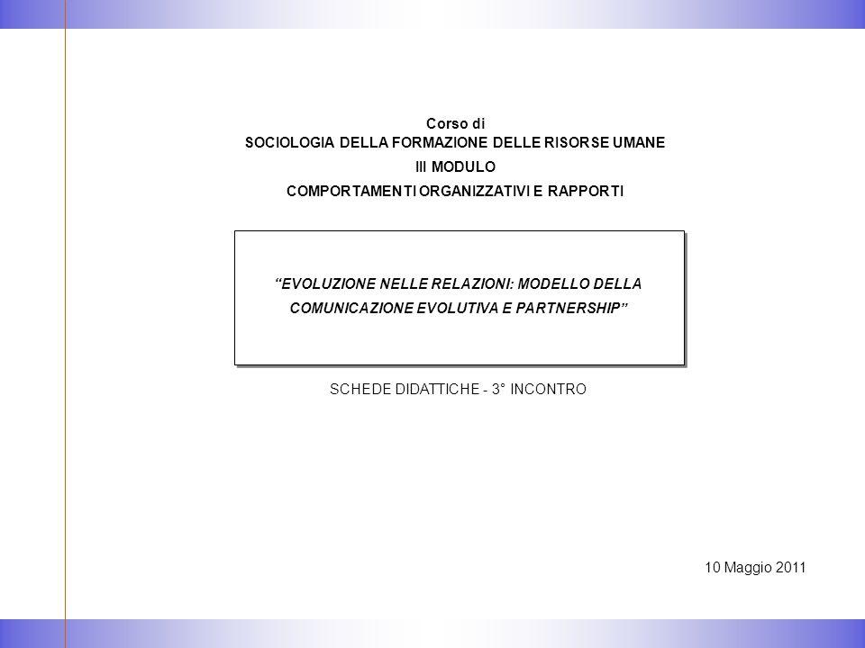 10 Maggio 2011 EVOLUZIONE NELLE RELAZIONI: MODELLO DELLA COMUNICAZIONE EVOLUTIVA E PARTNERSHIP SCHEDE DIDATTICHE - 3° INCONTRO Corso di SOCIOLOGIA DELLA FORMAZIONE DELLE RISORSE UMANE III MODULO COMPORTAMENTI ORGANIZZATIVI E RAPPORTI