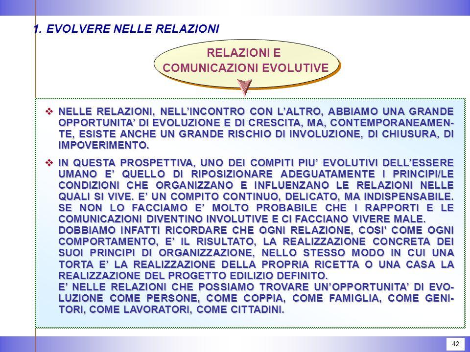 42 1.EVOLVERE NELLE RELAZIONI  NELLE RELAZIONI, NELL'INCONTRO CON L'ALTRO, ABBIAMO UNA GRANDE OPPORTUNITA' DI EVOLUZIONE E DI CRESCITA, MA, CONTEMPORANEAMEN- TE, ESISTE ANCHE UN GRANDE RISCHIO DI INVOLUZIONE, DI CHIUSURA, DI IMPOVERIMENTO.