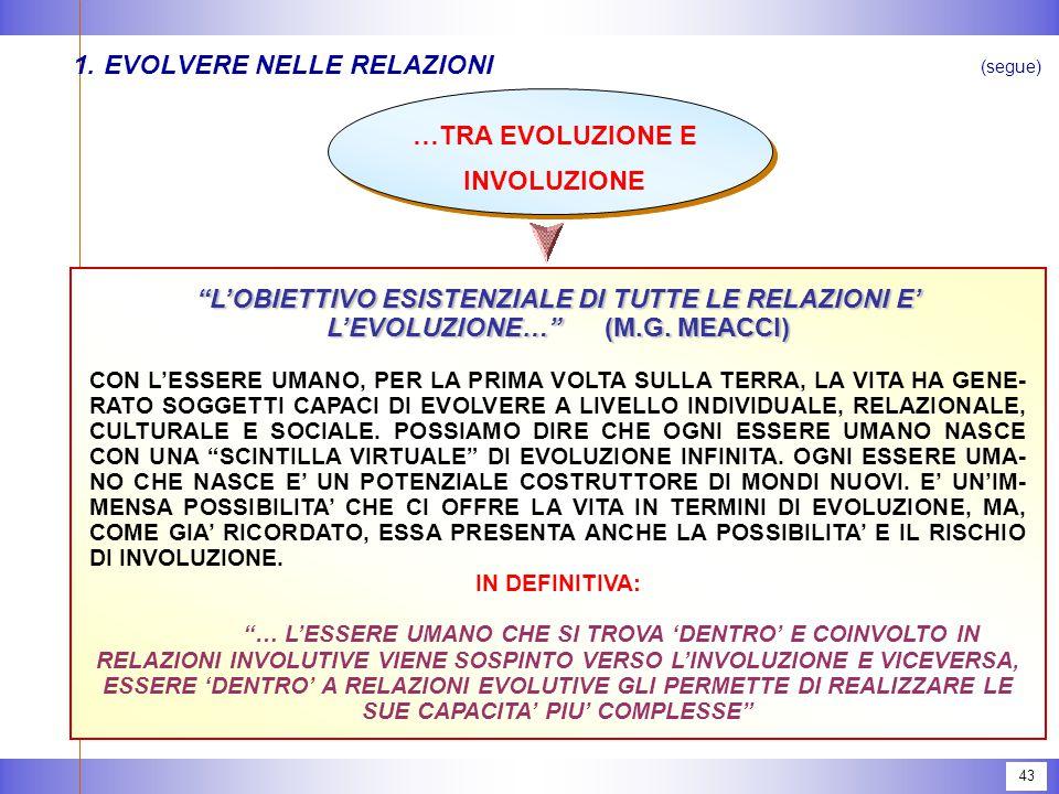 """43 1.EVOLVERE NELLE RELAZIONI (segue) """"L'OBIETTIVO ESISTENZIALE DI TUTTE LE RELAZIONI E' L'EVOLUZIONE…"""" (M.G. MEACCI) CON L'ESSERE UMANO, PER LA PRIMA"""