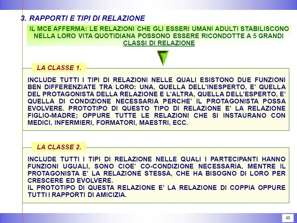 46 3.RAPPORTI E TIPI DI RELAZIONE IL MCE AFFERMA: LE RELAZIONI CHE GLI ESSERI UMANI ADULTI STABILISCONO NELLA LORO VITA QUOTIDIANA POSSONO ESSERE RICONDOTTE A 5 GRANDI CLASSI DI RELAZIONE LA CLASSE 1.