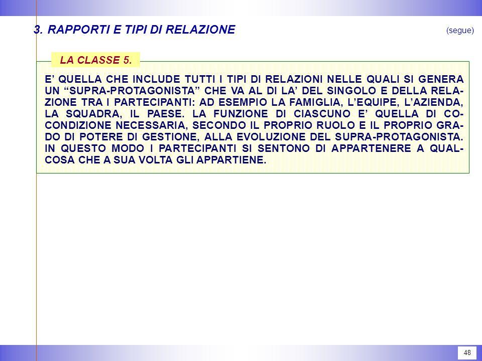 48 3.RAPPORTI E TIPI DI RELAZIONE LA CLASSE 5.