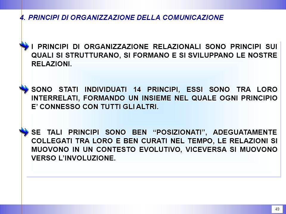 49 4.PRINCIPI DI ORGANIZZAZIONE DELLA COMUNICAZIONE I PRINCIPI DI ORGANIZZAZIONE RELAZIONALI SONO PRINCIPI SUI QUALI SI STRUTTURANO, SI FORMANO E SI SVILUPPANO LE NOSTRE RELAZIONI.