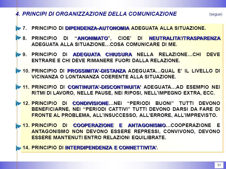 51 4.PRINCIPI DI ORGANIZZAZIONE DELLA COMUNICAZIONE (segue) DIPENDENZA-AUTONOMIA 7.PRINCIPIO DI DIPENDENZA-AUTONOMIA ADEGUATA ALLA SITUAZIONE. ANONIMA