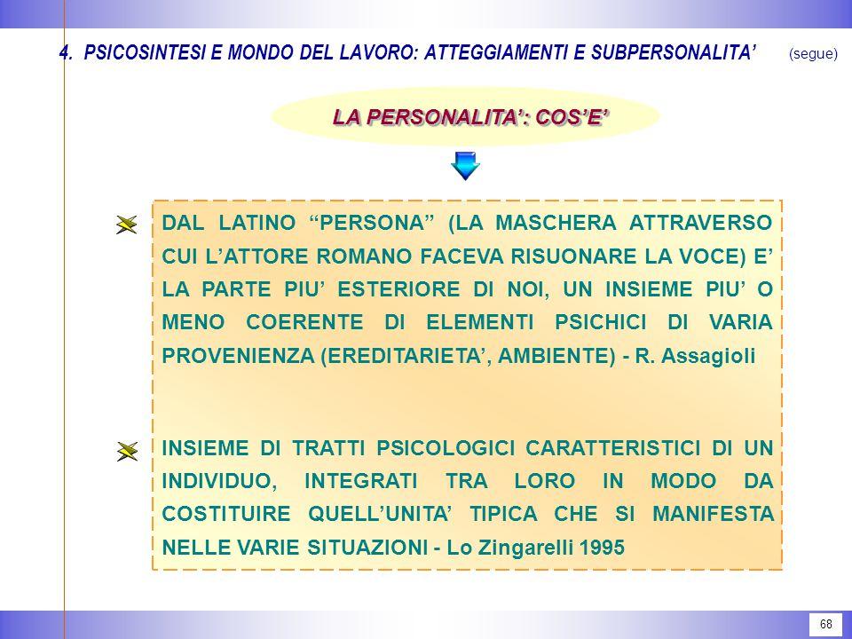 68 4.PSICOSINTESI E MONDO DEL LAVORO: ATTEGGIAMENTI E SUBPERSONALITA' (segue) DAL LATINO PERSONA (LA MASCHERA ATTRAVERSO CUI L'ATTORE ROMANO FACEVA RISUONARE LA VOCE) E' LA PARTE PIU' ESTERIORE DI NOI, UN INSIEME PIU' O MENO COERENTE DI ELEMENTI PSICHICI DI VARIA PROVENIENZA (EREDITARIETA', AMBIENTE) - R.