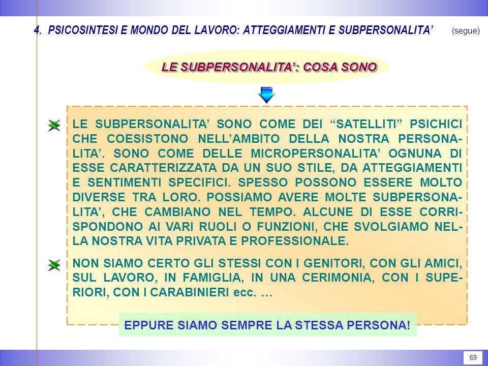 69 4.PSICOSINTESI E MONDO DEL LAVORO: ATTEGGIAMENTI E SUBPERSONALITA' (segue) LE SUBPERSONALITA' SONO COME DEI SATELLITI PSICHICI CHE COESISTONO NELL'AMBITO DELLA NOSTRA PERSONA- LITA'.