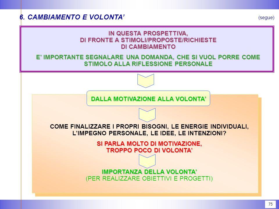 75 6.CAMBIAMENTO E VOLONTA' (segue) IN QUESTA PROSPETTIVA, DI FRONTE A STIMOLI/PROPOSTE/RICHIESTE DI CAMBIAMENTO E' IMPORTANTE SEGNALARE UNA DOMANDA, CHE SI VUOL PORRE COME STIMOLO ALLA RIFLESSIONE PERSONALE DALLA MOTIVAZIONE ALLA VOLONTA' COME FINALIZZARE I PROPRI BISOGNI, LE ENERGIE INDIVIDUALI, L'IMPEGNO PERSONALE, LE IDEE, LE INTENZIONI.