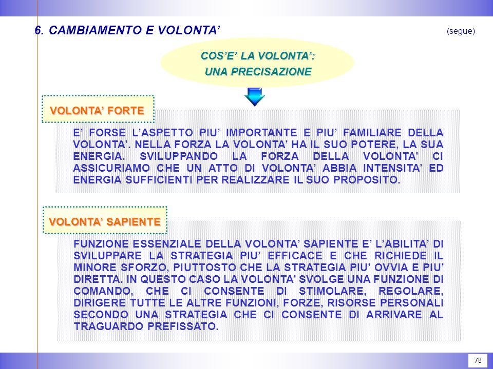 78 6.CAMBIAMENTO E VOLONTA' (segue) COS'E' LA VOLONTA': UNA PRECISAZIONE E' FORSE L'ASPETTO PIU' IMPORTANTE E PIU' FAMILIARE DELLA VOLONTA'.